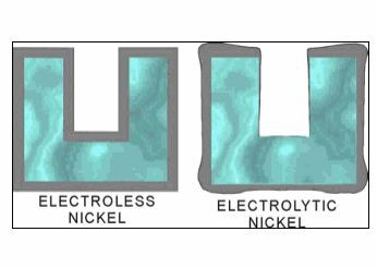 electroless_nickel_plating2